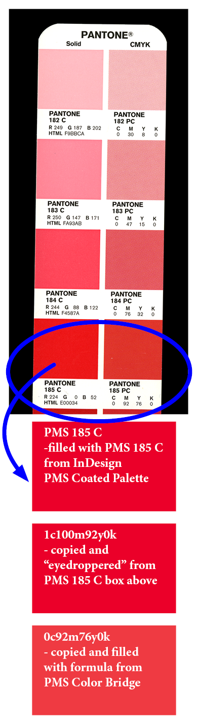 Pantone PMS Color Bridge
